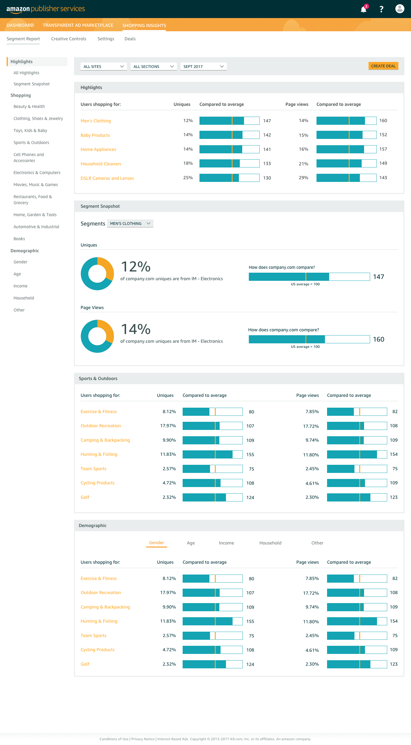 1366 Shopping Insights